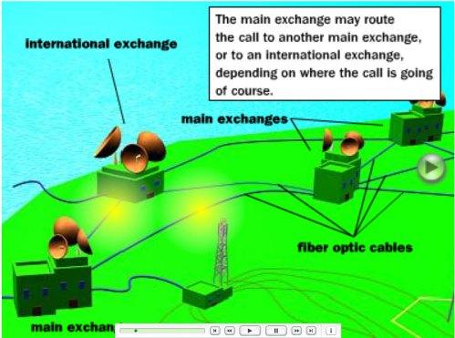 eLearning - Telecom Pill2